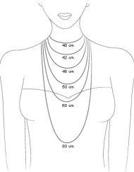 Voorbeeld met lengtes van kettingen